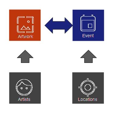 Volbart_Konzept_Icons-ArtworkEventArtistLocation